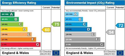 energy efficiency rating for Anglers Way, Cambridge